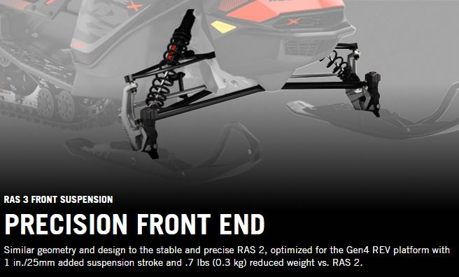 precision-front-end