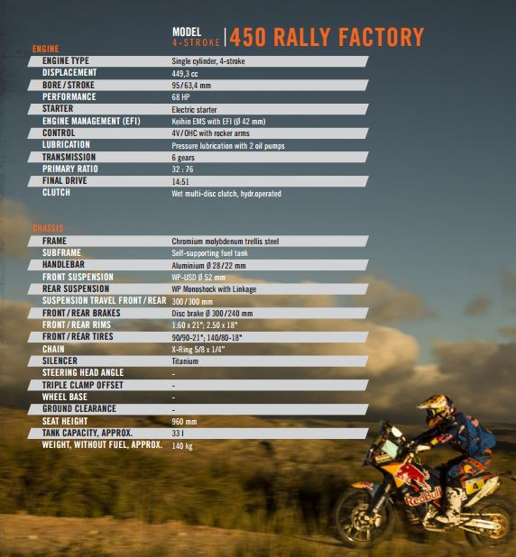dakar-rally-2016-technical-data1.-prep