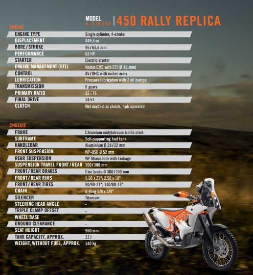 dakar-rally-2016-technical-data2.-prep