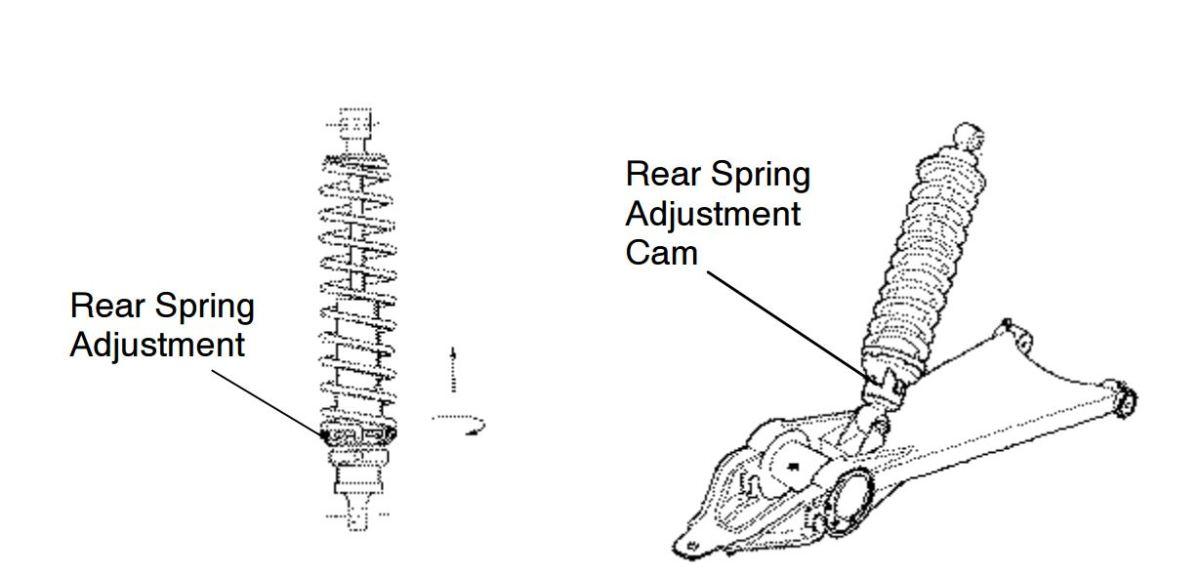 1998 Polaris Scrambler ATV Manual