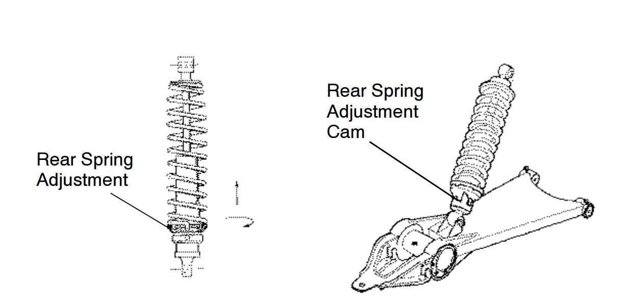 1998-polaris-scrambler-springs
